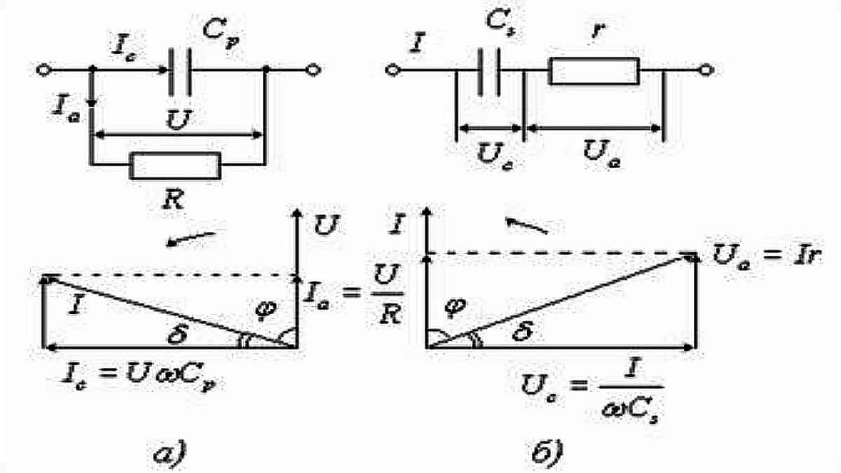 Эквивалентные схемы диэлектрика