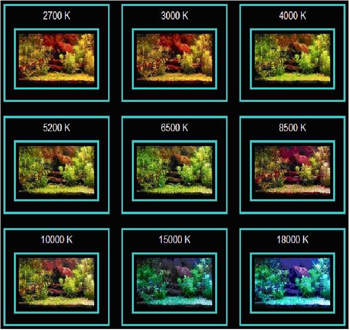 Искажение цветопередачи в зависимости от цветовой температуры