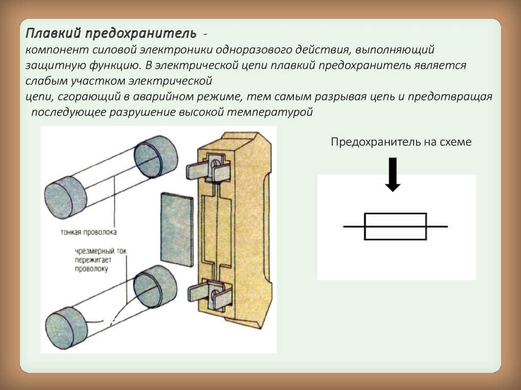 Конструкция плавкого предохранителя