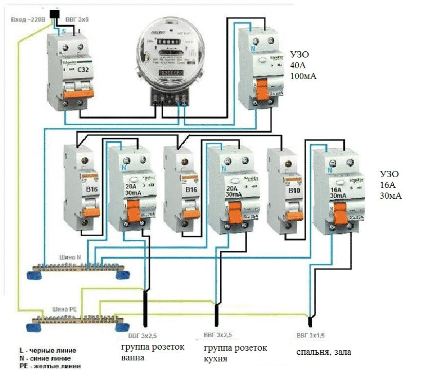 пример подключения УЗО и автоматов