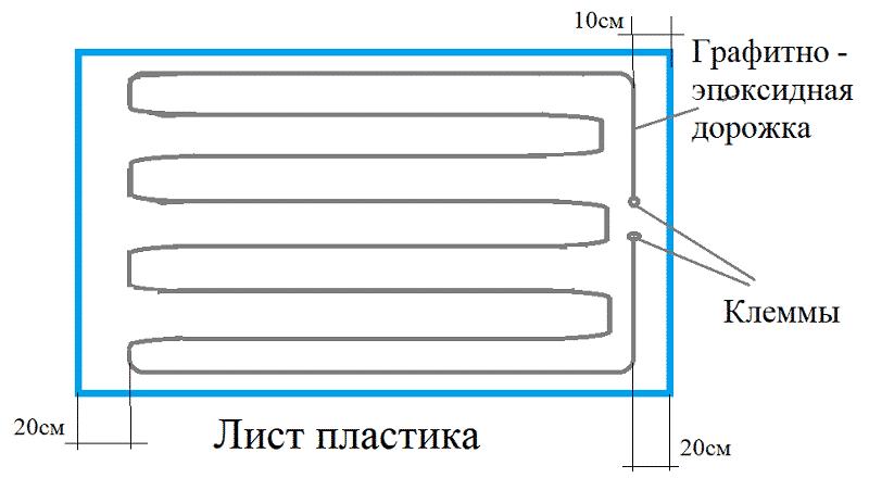 Схема нанесения графитной дорожки