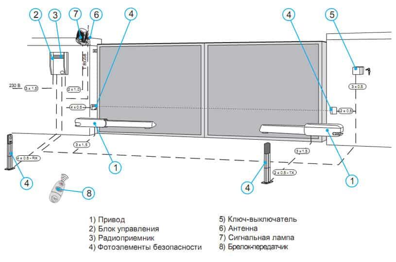 Схема управления через брелок