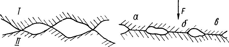 Структура плоских контактных площадок