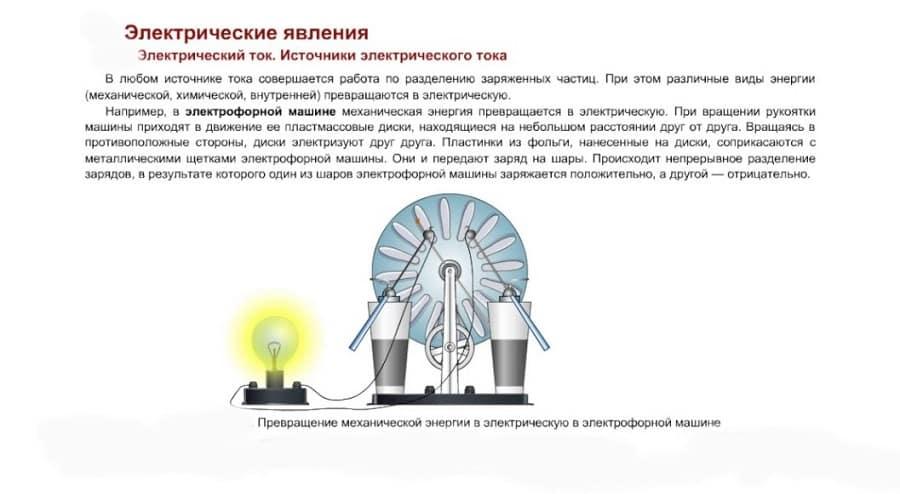 Электрофорная машина