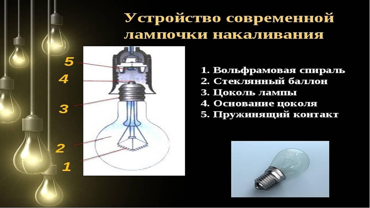 Конструкция лампочки накаливания