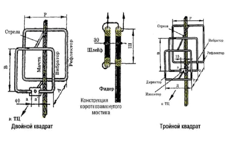 Схема антенны двойной и тройной квадрат