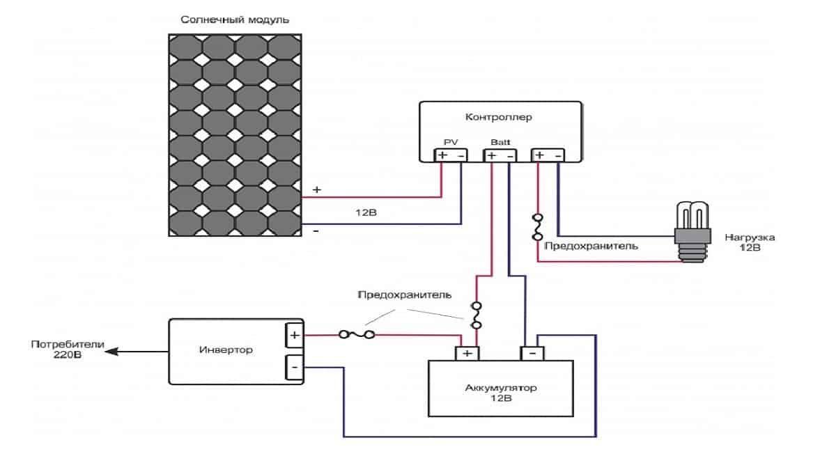 Устройство солнечной электростанции