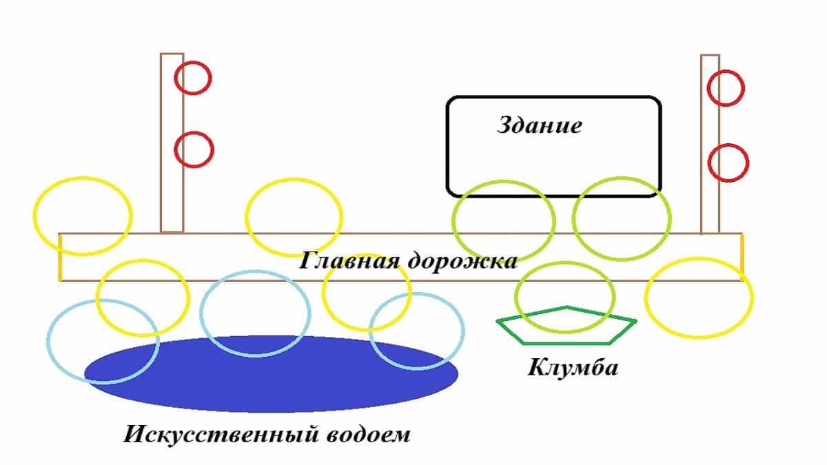Комбинированная схема освещения
