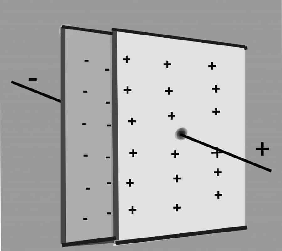 Модель простейшего конденсаторного устройства
