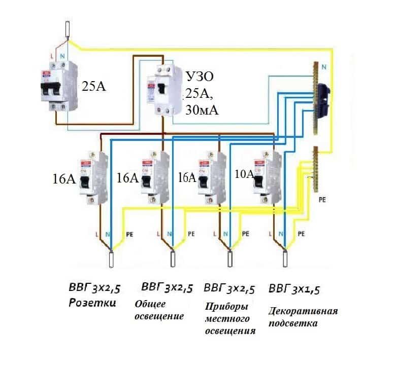 Питание по трехпроводной системе с УЗО