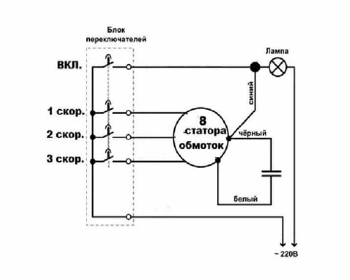 Пример подключения электродвигателя в вентиляторе