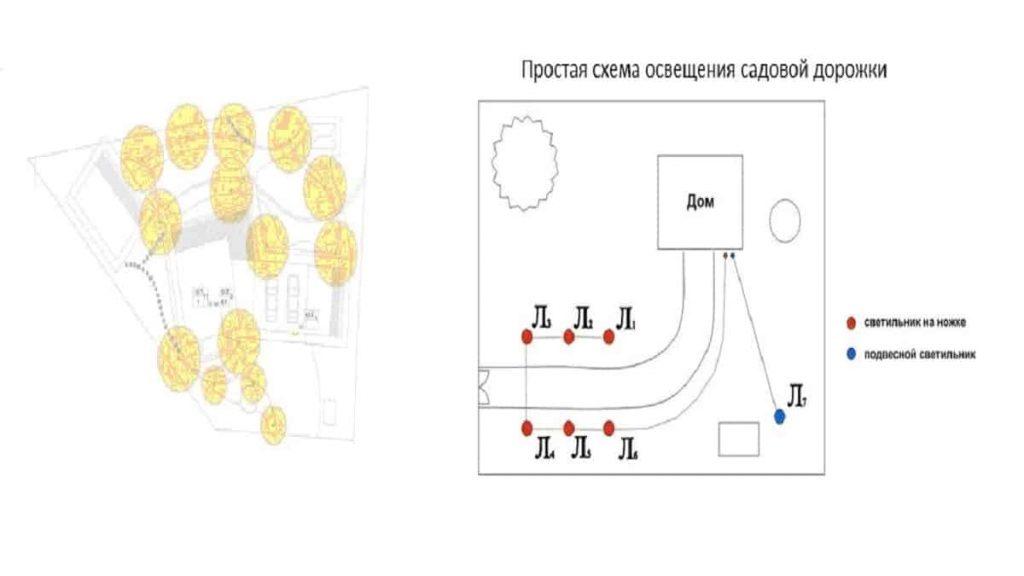 Примеры схем освещения дорожек