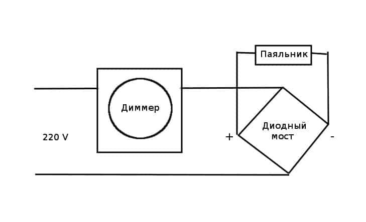 Схема изготовления простейшей станции