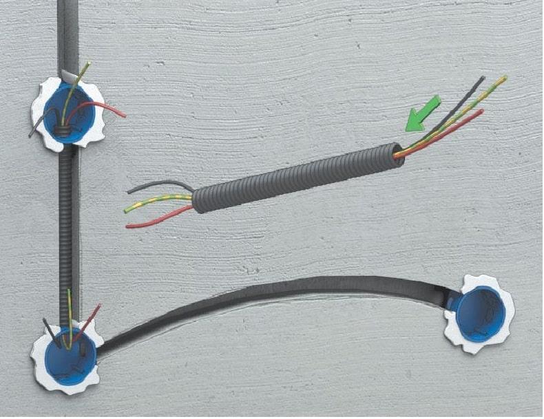 Поместите кабель в гофре в штробу