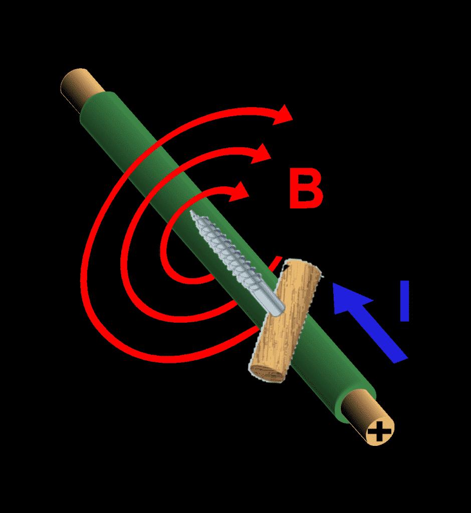 Правило буравчика для прямого проводника
