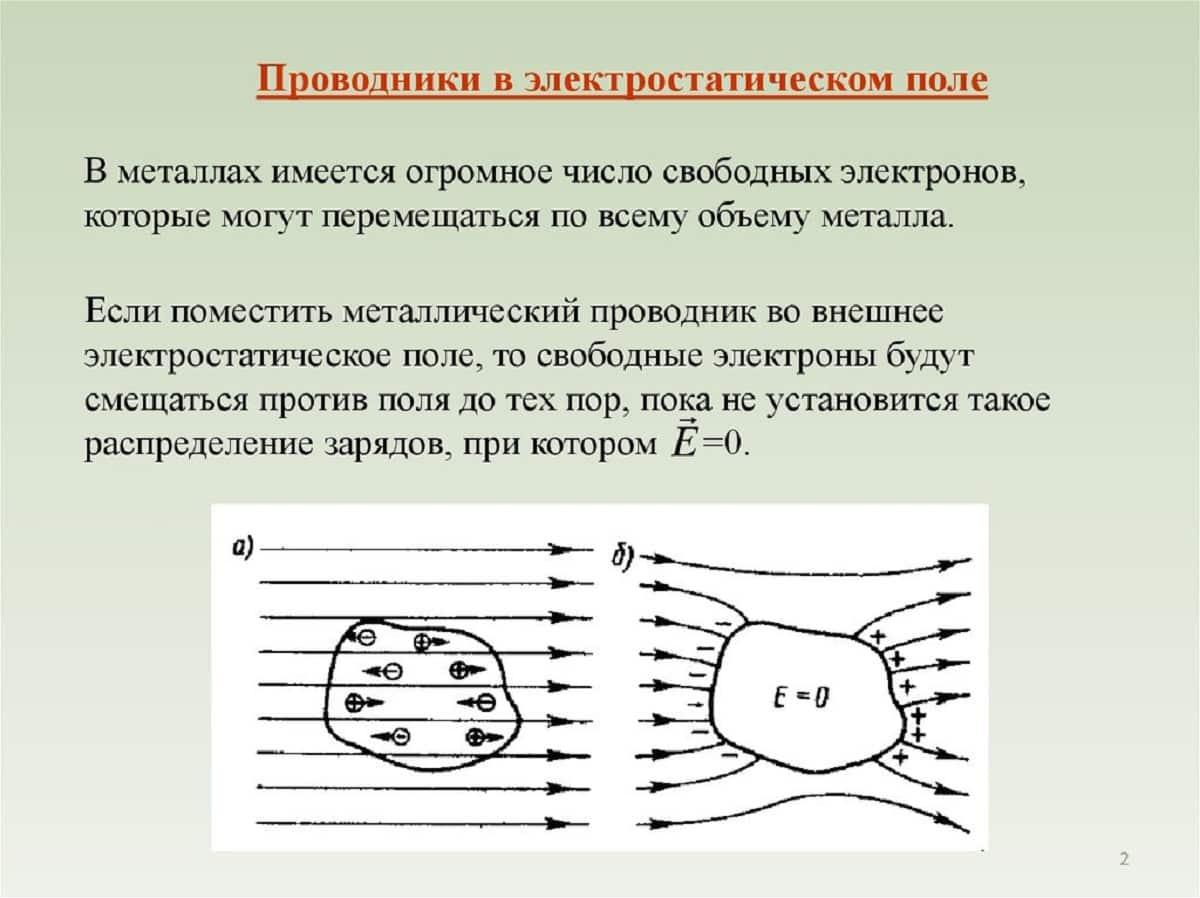 Форма тела и распределение статического электричества