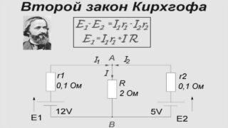 Иллюстрация второго правила Кирхгофа