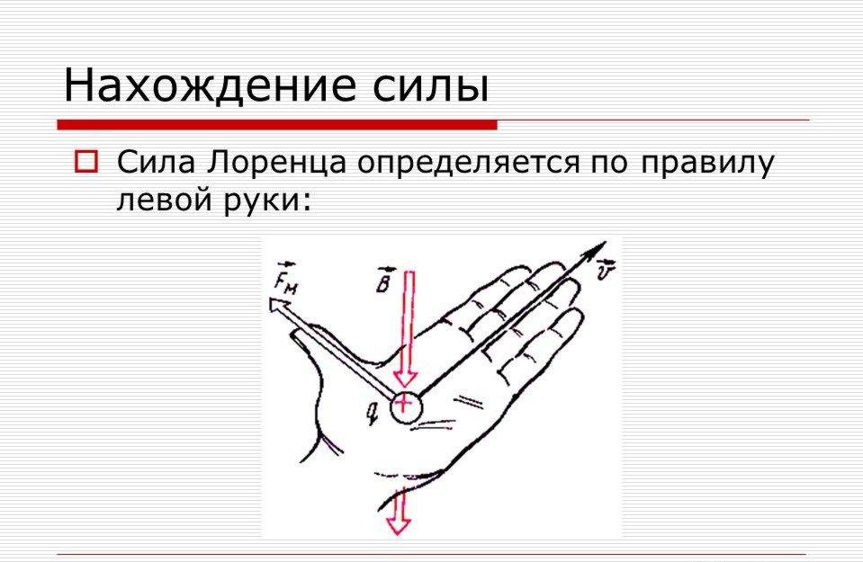Нахождение вектора силы Лоренца