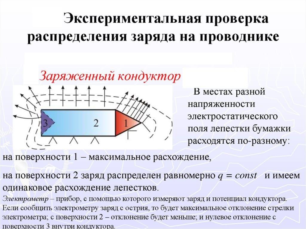 Распределение статического электричества на кондукторе
