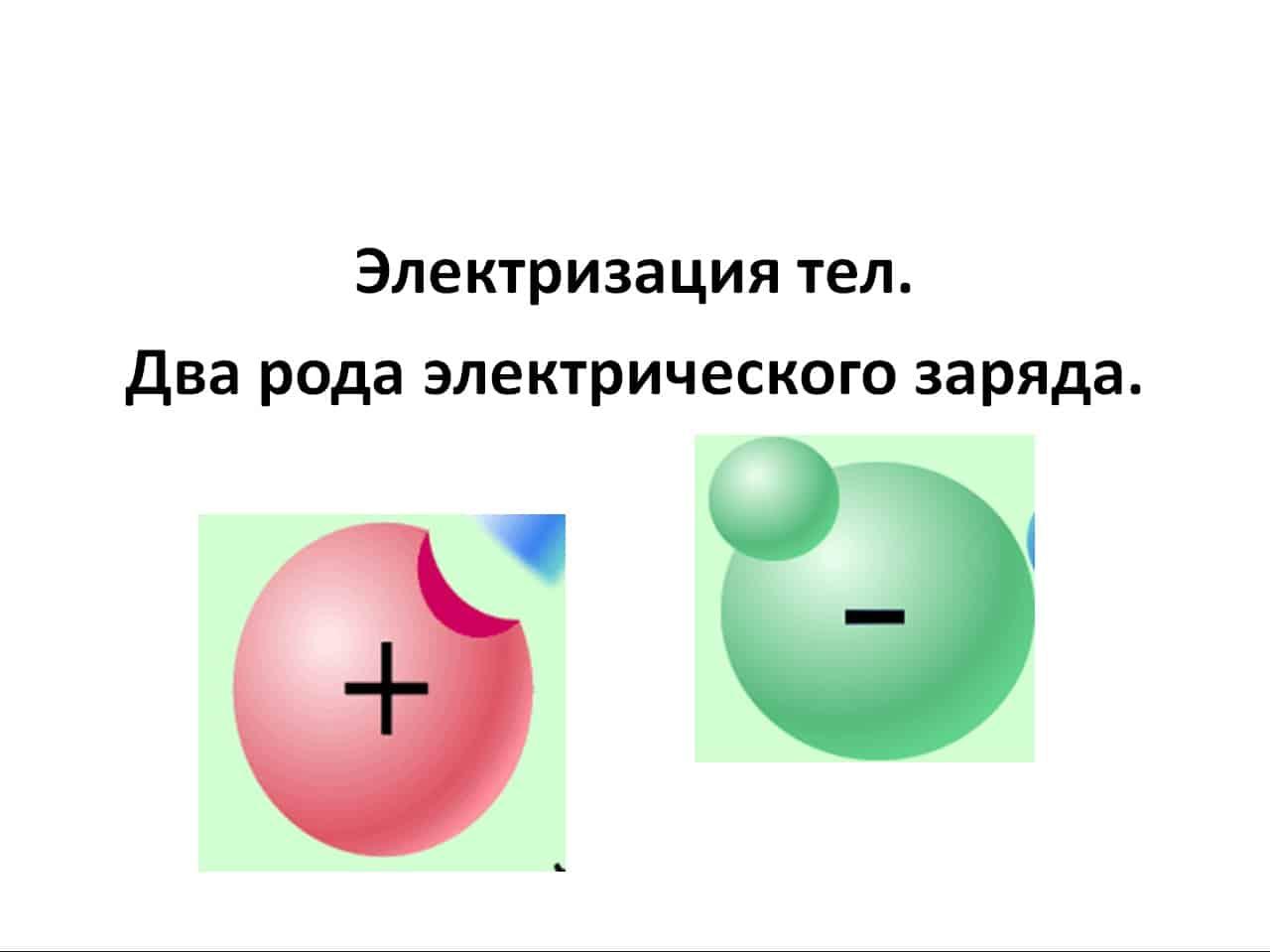 Два рода зарядов
