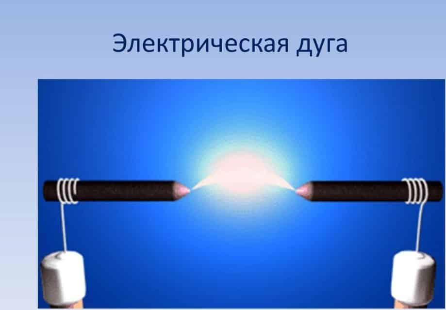Электрическая дуга