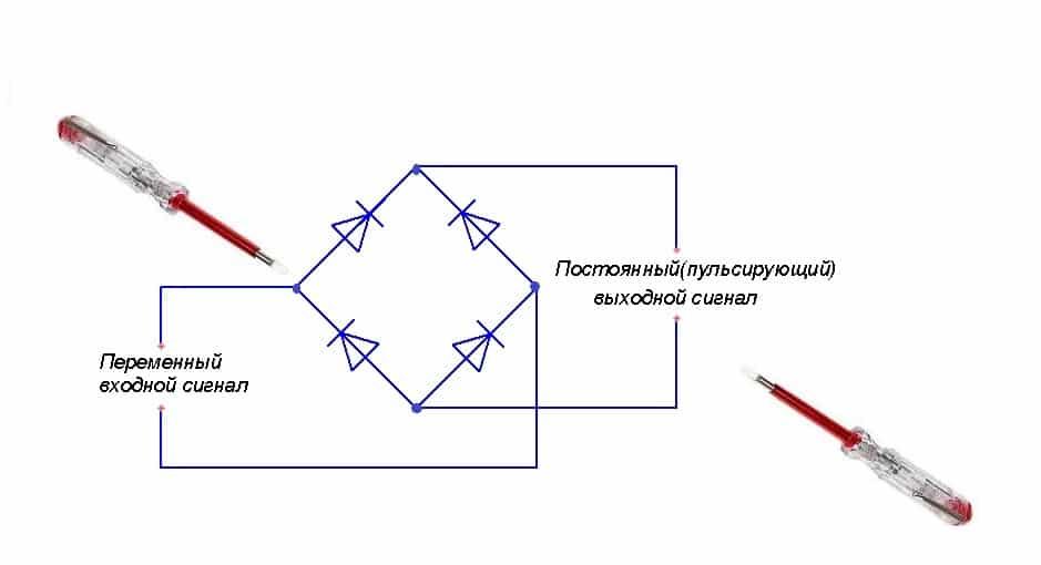 Рис. 2: опробование индикаторной отверткой
