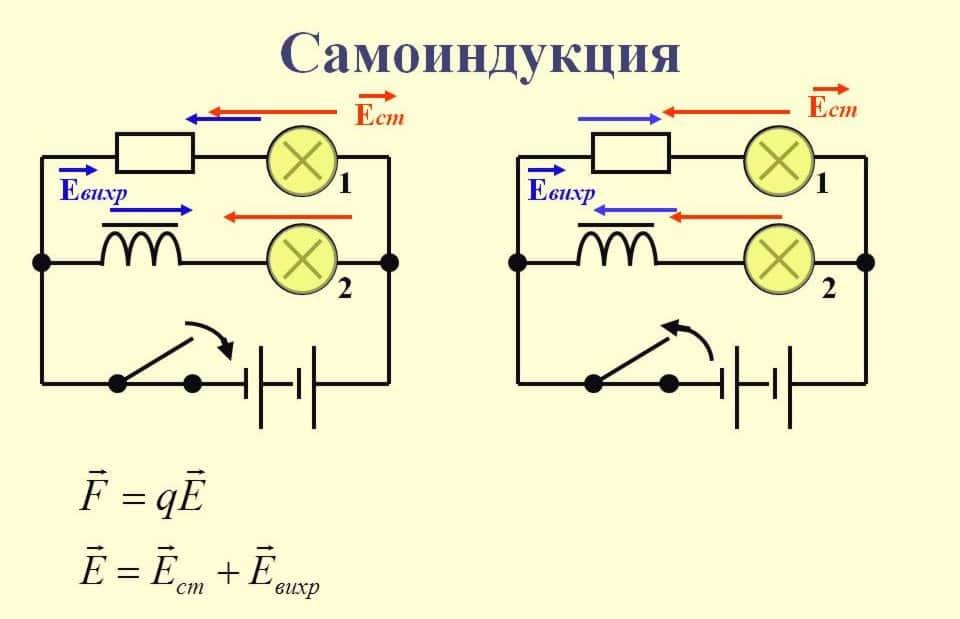 Схема опыта с лампочками