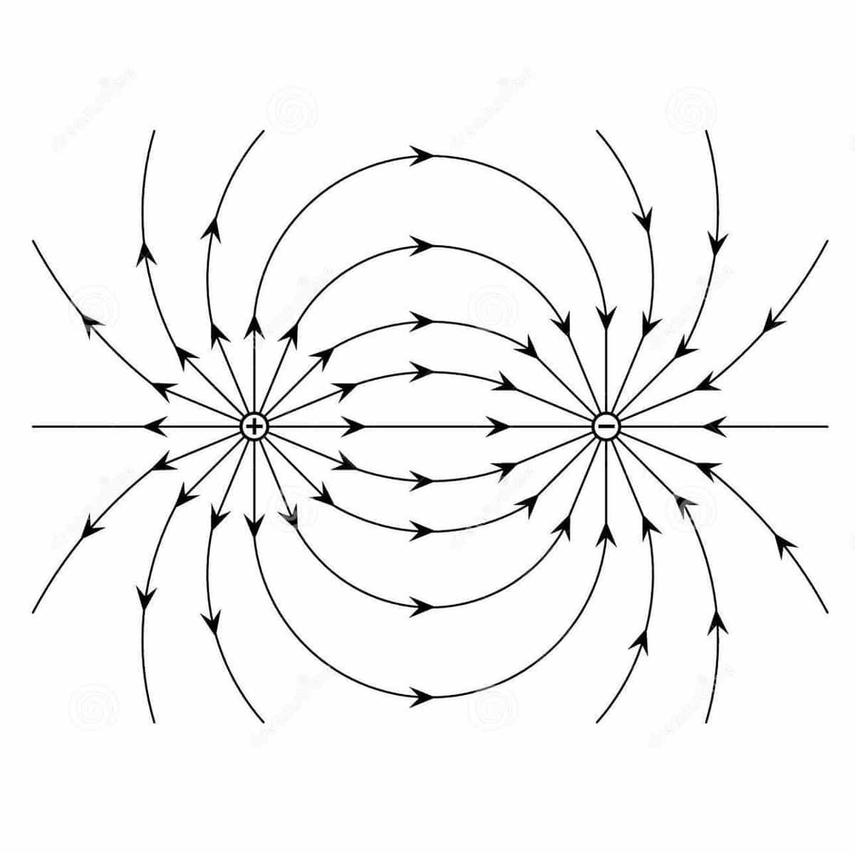 Электрический диполь