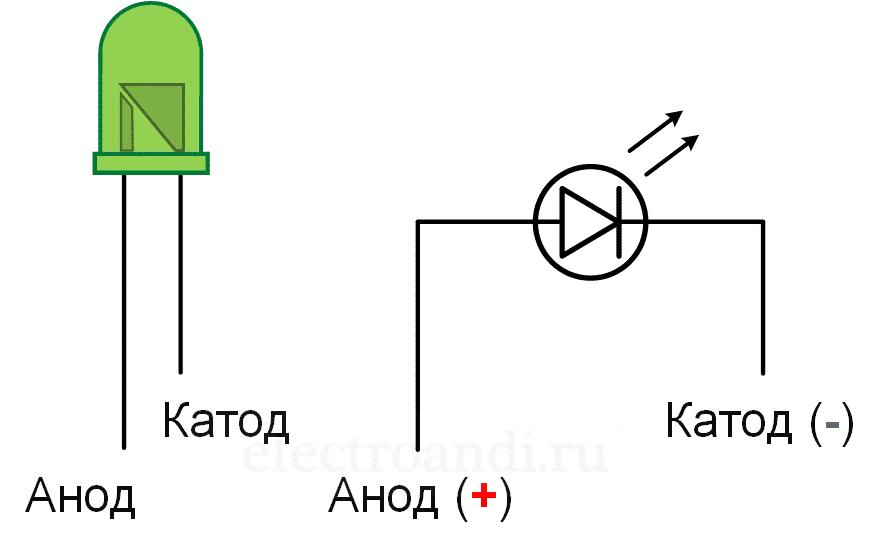 Электроды светодиода