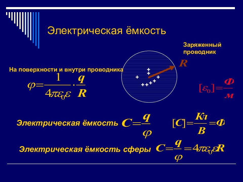 Электроёмкость проводника