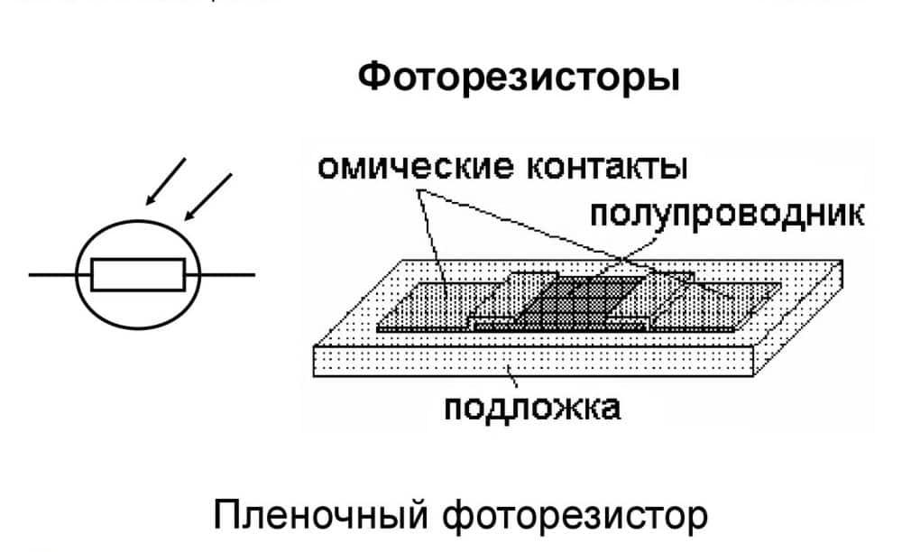 Конструкция пленочного фоторезистора