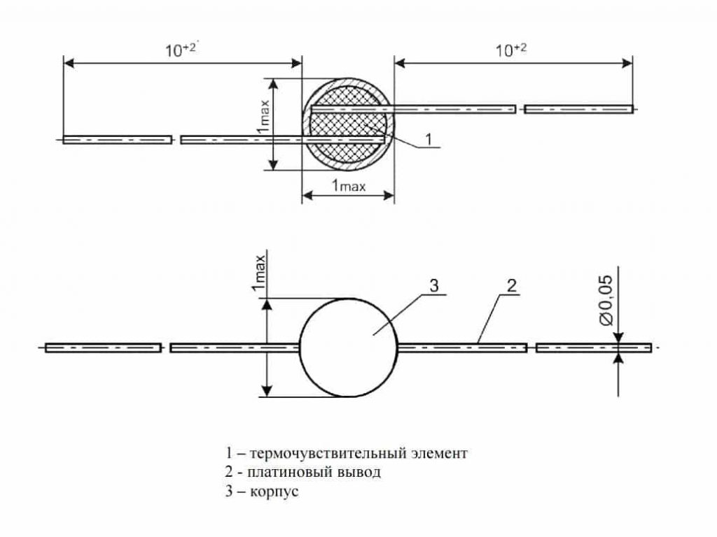 Конструкция плоского терморезистора