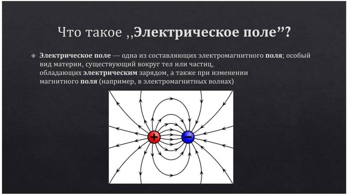 Определение понятия {amp}quot;электрическое поле{amp}quot;
