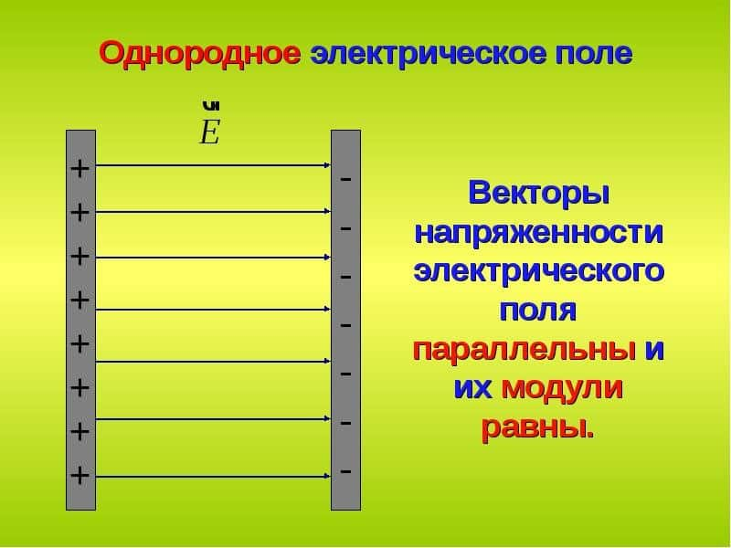 Пример однородности