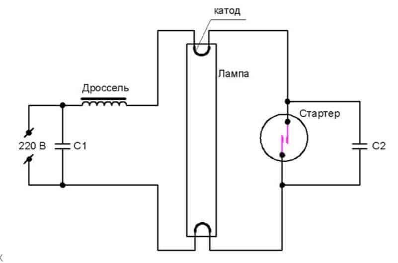 Схема подключения с электромагнитным балластом