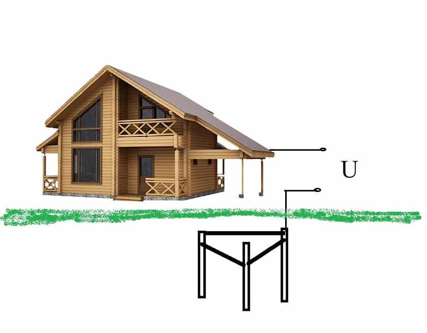 Потенциал между крышей и землей