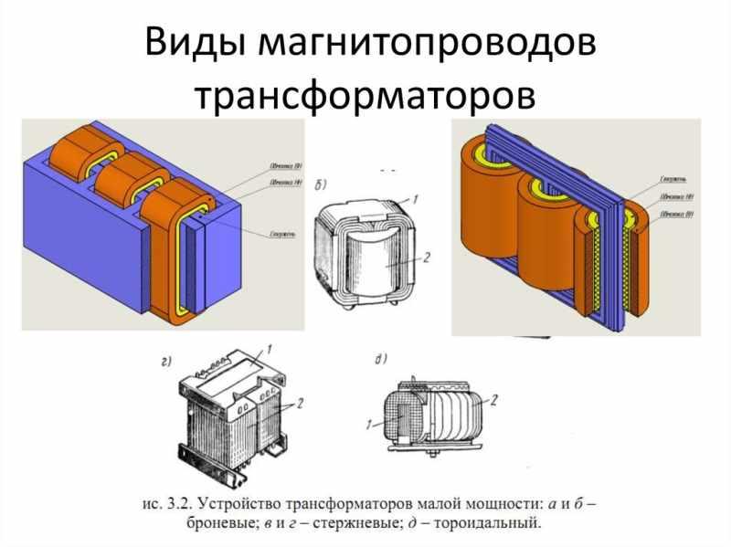 Виды магнитопроводов