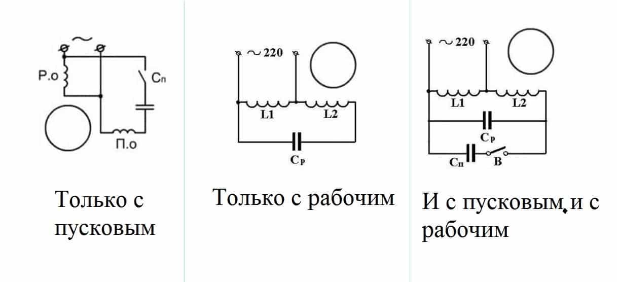 Использования конденсатора для пуска и работы электродвигателя