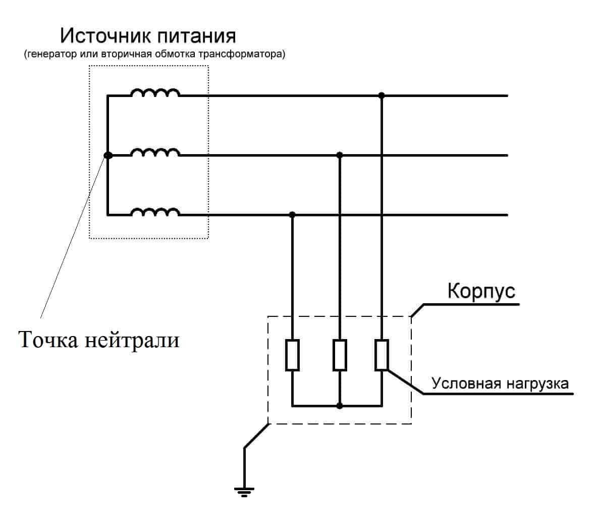 Определение системы с изолированной нейтралью