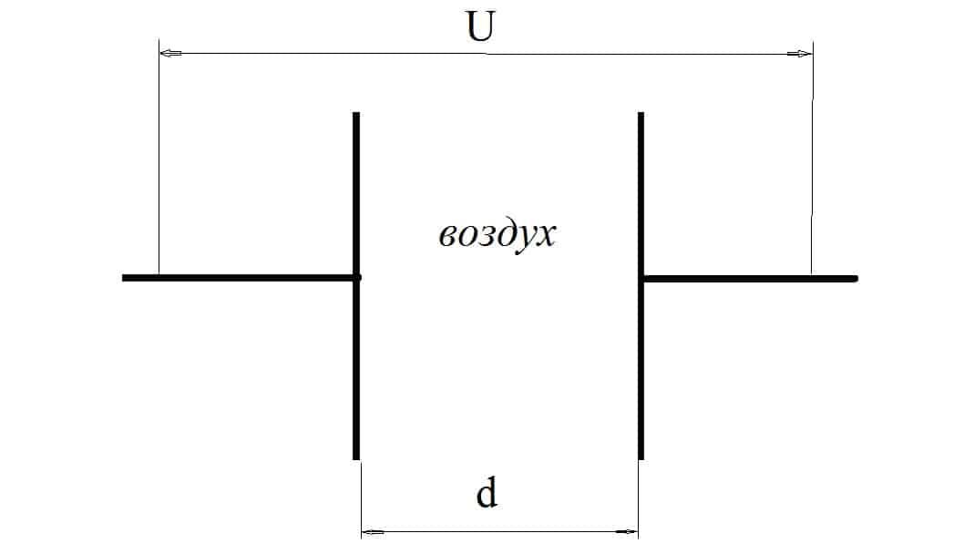Пример расчета