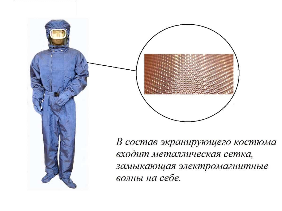 Пример защиты человека от электромагнитных излучений