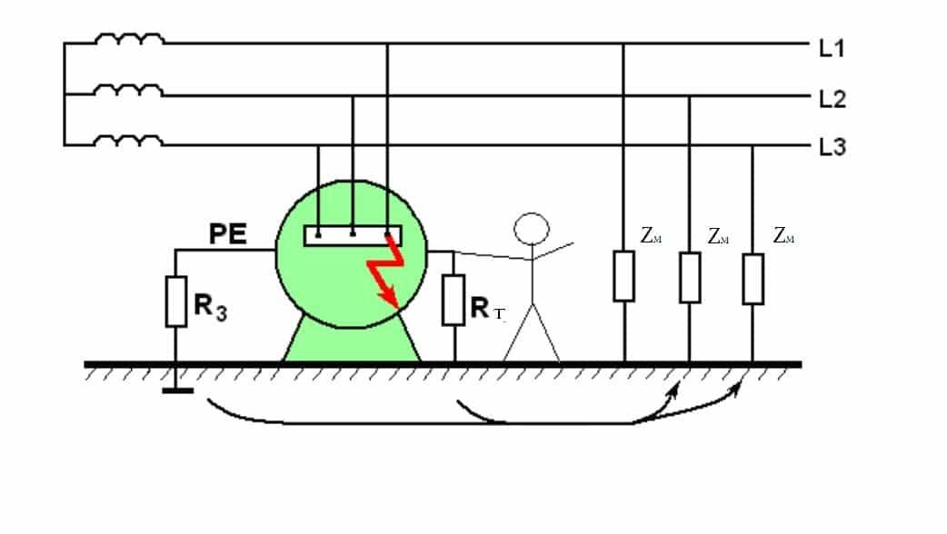 Схема замещения при поражении в цепи до 1000В
