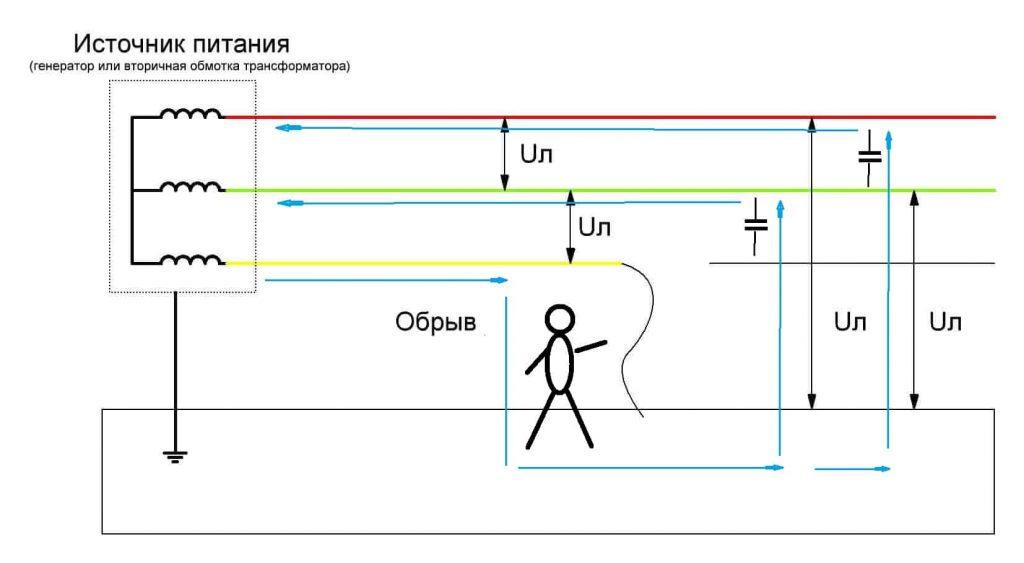 Схема замещения при поражении в цепи выше 1000 В