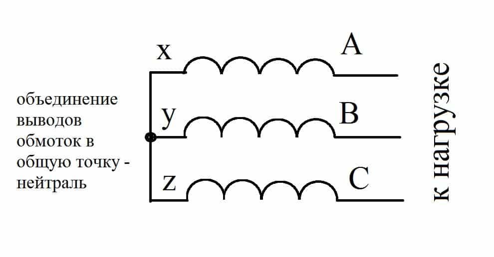 Схематическое понятие изолированной нейтрали