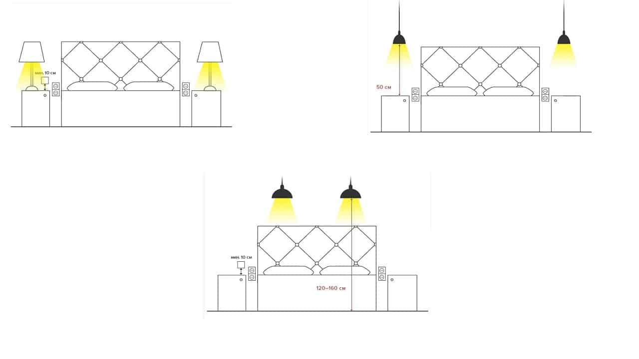 Расположение подсветки прикроватной зоны
