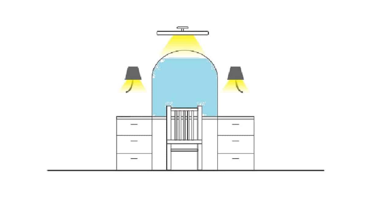 Расположение подсветки зеркала