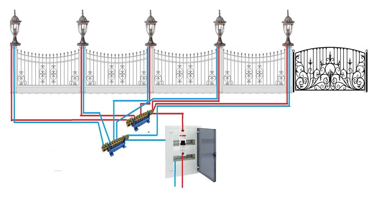 Схема электроснабжения освещения забора