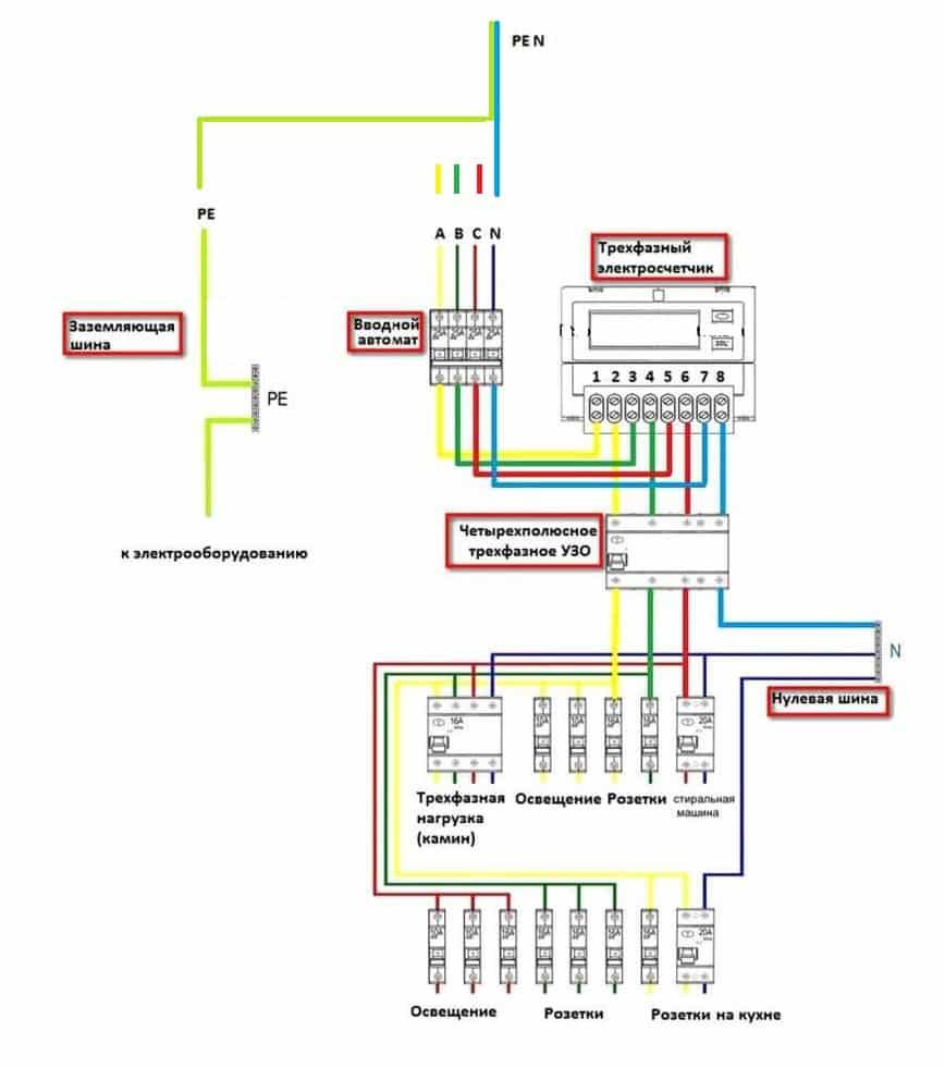 Пример схемы разделения заземления и нуля