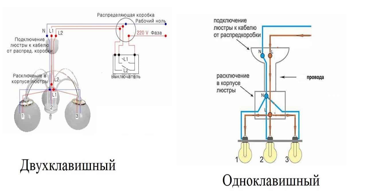 Схема подключения 3-х рожковой люстры