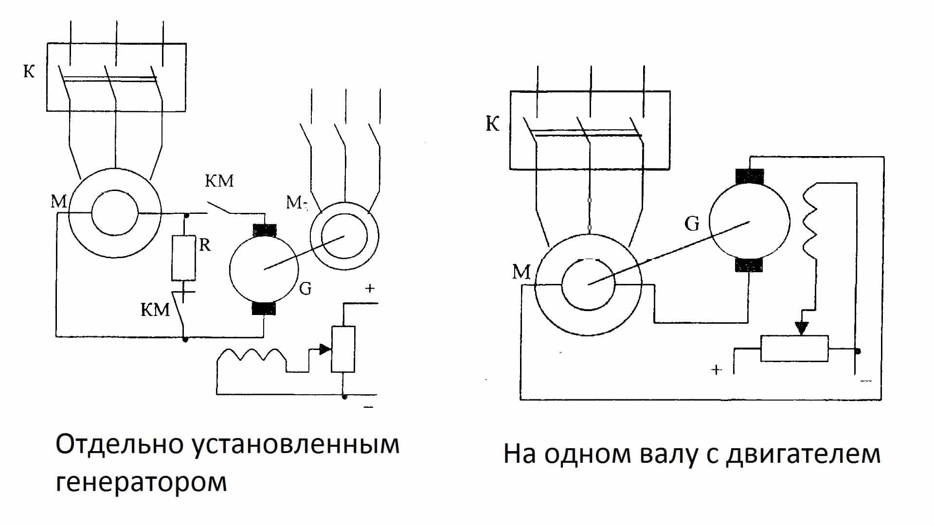 Генераторный способ пуска синхронного двигателя